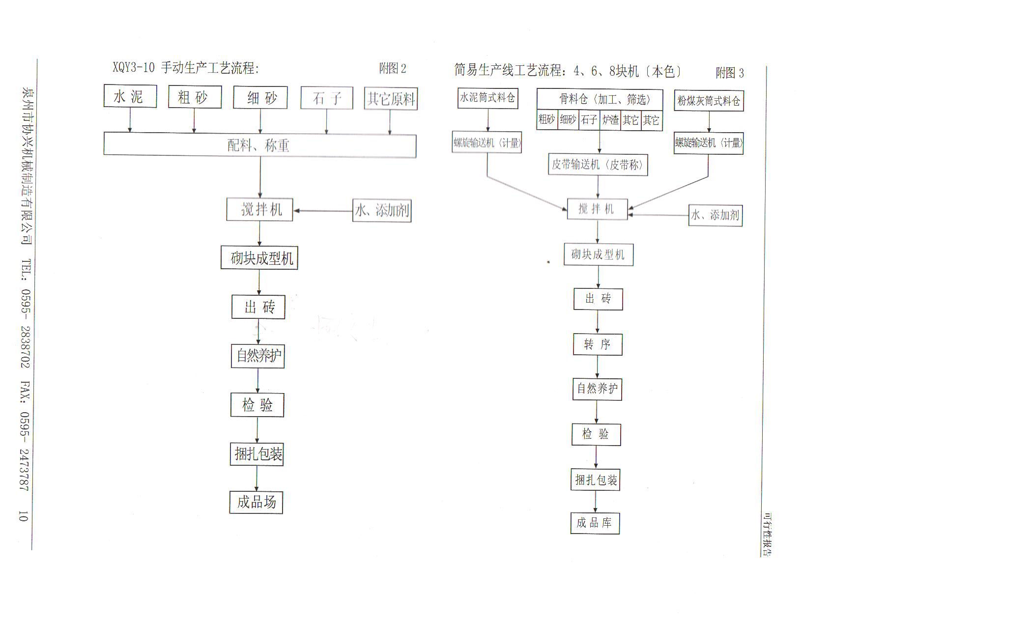 砌块砖机可行性报告(十一)