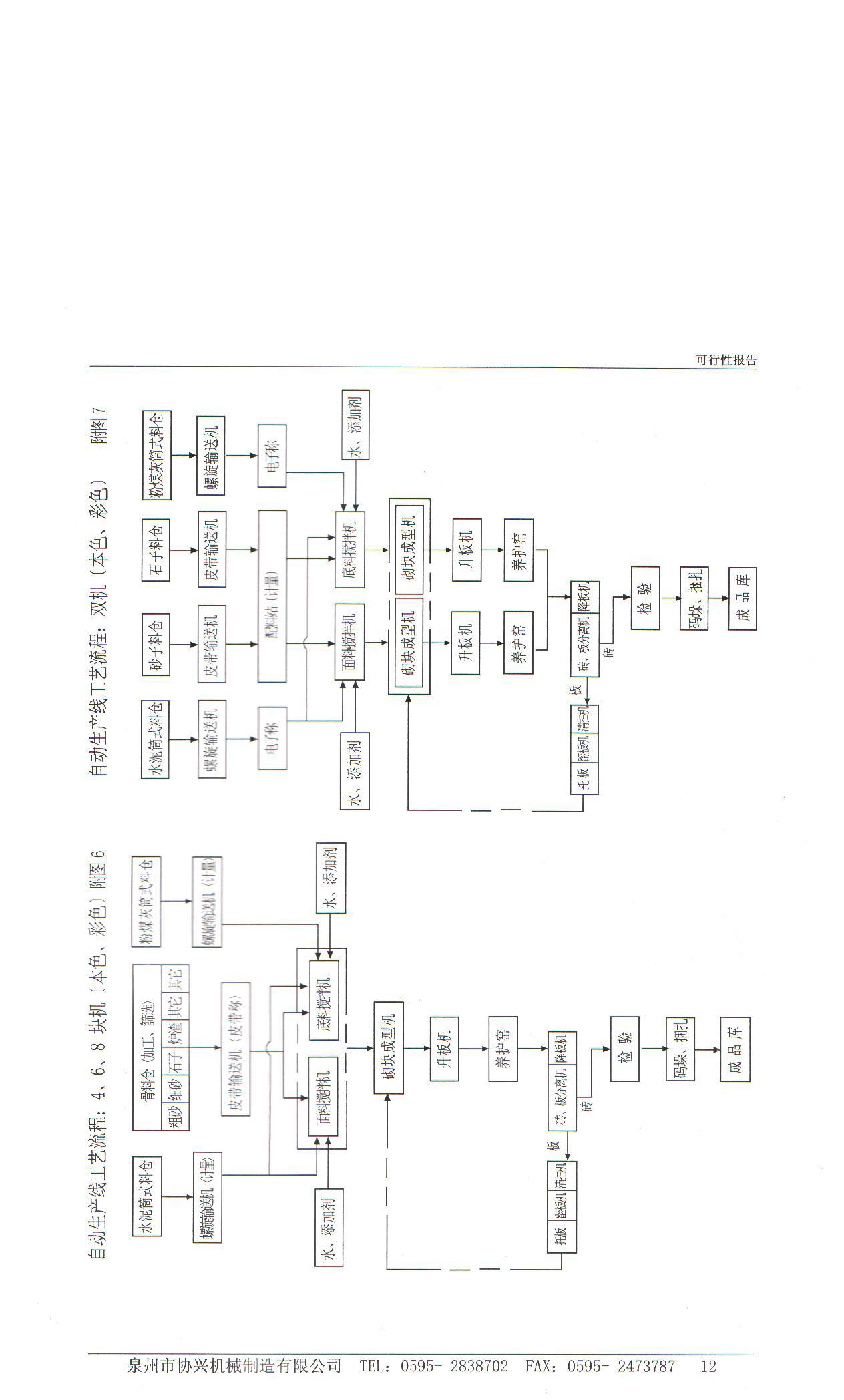 环保砖机可行性报告(十三)